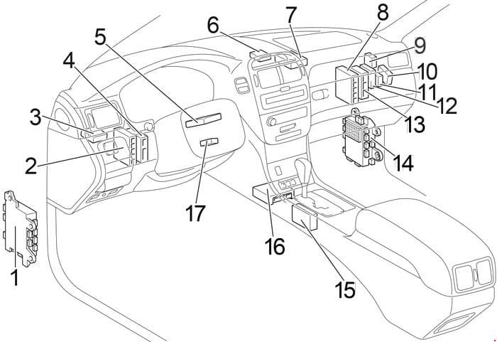 Lexus LS 430 - fuse box diagram - passenger compartment - location LHD