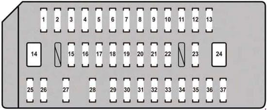 Lexus RX-350 (AL10) - fuse box diagram - passenger compartment