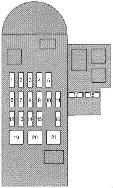 Lexus SC 300 - fuse box diagram - passenger compartment