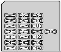 Lexus SC 430 - fuse box diagram - driver's side kick panel
