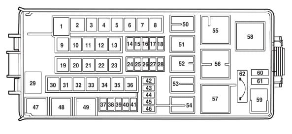 Lincol Aviator - power distribution box