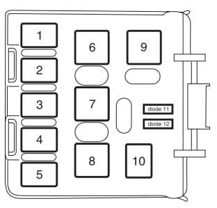 Lincol Aviator - rear relay box