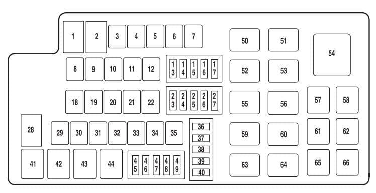 Lincoln MKT - fuse box - power distribution box