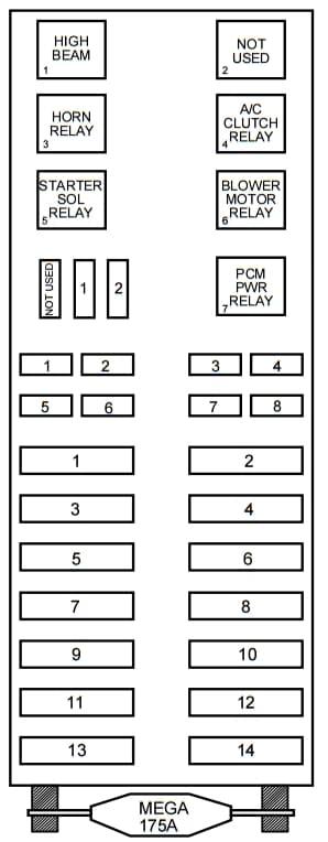 Lincoln Continental mk9 (2002) - fuse box - power distribution box