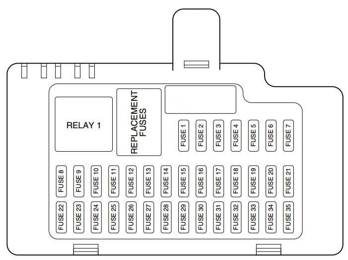 Lincoln LS - fuse box - passeneger compartment