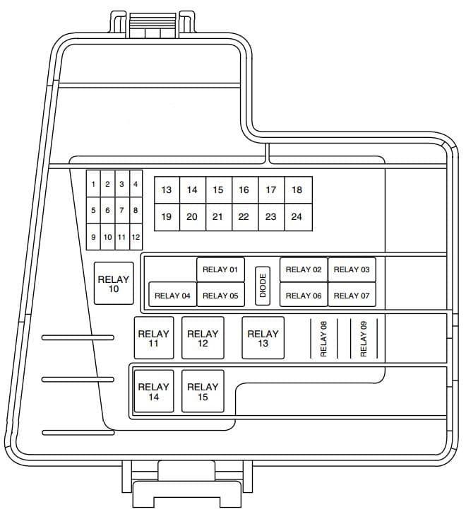 Lincoln LS - fuse box - power distribution box