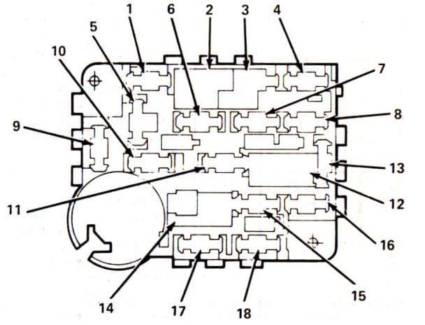 Lincoln Mark VII - fuse box