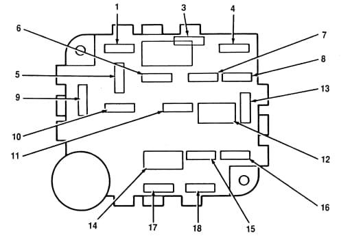 Lincoln Mark VIII - fuse box - instrument panel