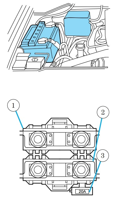 Lincoln Navigator I - fuse box - primary battery fuses