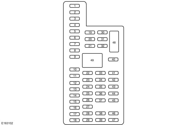 Lincoln Navigator III mk3 (Third Generation) - from 2015 - fuse box - passenger compartment