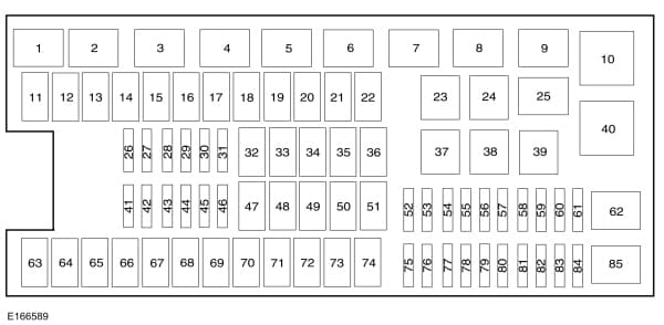 Lincoln Navigator III mk3 (Third Generation) - from 2015 - fuse box - power distribution box