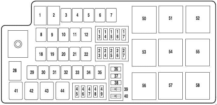 Lincoln MKS - fuse box diagram - engine compartment