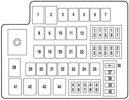 Lincoln MKZ - fuse box diagram - engine compartment (hybrid)