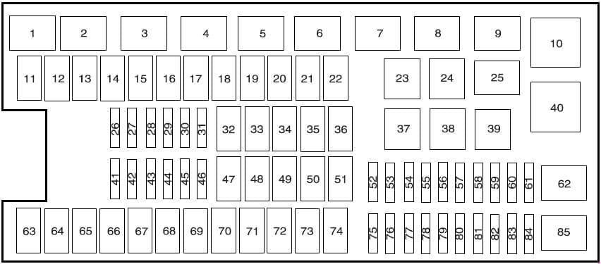 Lincoln Navigator - fuse box diagram - engine compartment