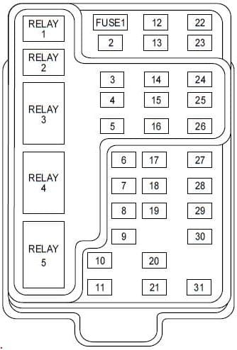 Lincoln Navigator - fuse box diagram - passenger compartment