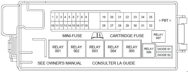 Lincoln Navigator LS - fuse box diagram - luggage compartment