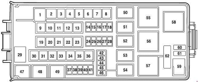 Lincoln Zephyr - fuse box diagram - engine compartment