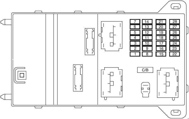Lincoln Zephyr - fuse box diagram - passenger compartment