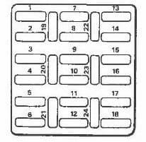 Lotus Esprit Turbo - fuse box diagram - fuse box A