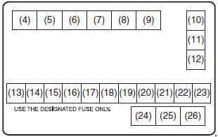 Maruti Suzuki Celerio - fuse box diagram - engine compartment