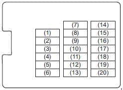 Maruti Suzuki Vitara Berezza - fuse box diagram - dashboard (type B)