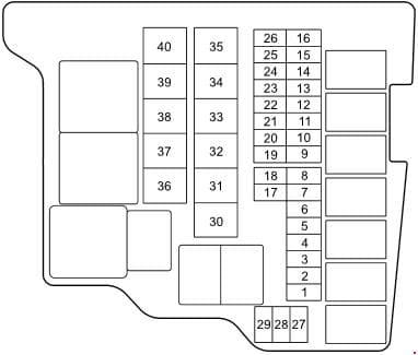 Mazda 2 - fuse box diagram - engine compartment