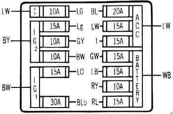 Mazda 626 - fuse box diagram