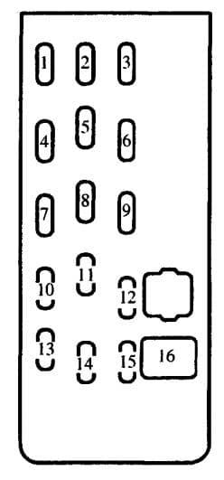 Mazda Portage - fuse box diagram - fuse panel (driver's side)