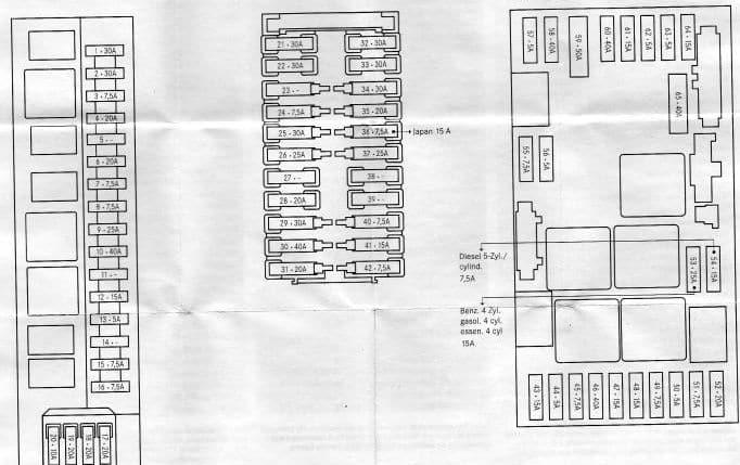 Mercedes CLK Class w209 - fuse box diagram