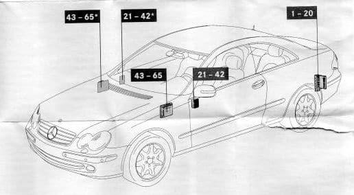 Mercedes CLK Class w209 - fuse box