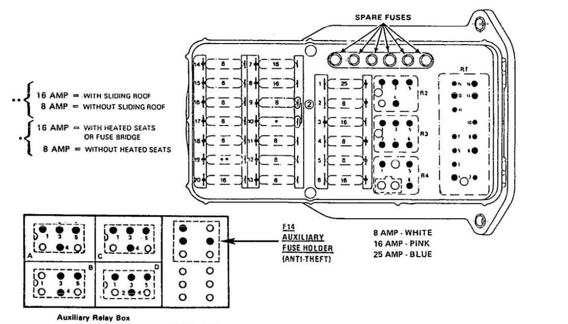 Mercedes Benz 190E - fuse box diagram