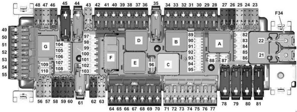 Mercedes-Benz A-Class w176 - fuse box diagram - front passenger foot-well