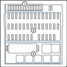 Mercedes-Benz Atego - fuse box diagram - main fuse