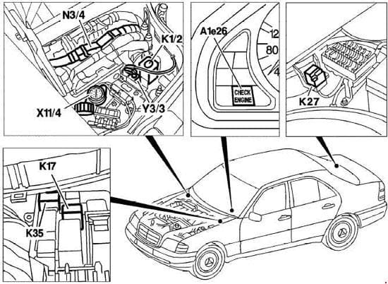 Mercedes-Benz C-Class w202 - fuse box diagram - engine 111