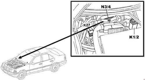 Mercedes-Benz C-Class w202 - fuse box diagram - engine