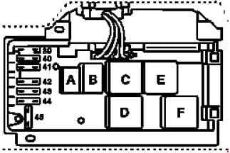 Mercedes-Benz C-Class w202 - fuse box diagram - engine compartment