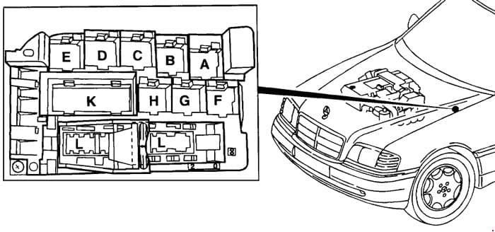 Mercedes-Benz C-Class w202 - fuse box diagram - relay box