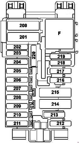 Mercedes-Benz C-Class w205 - fuse box diagram - dashoboard