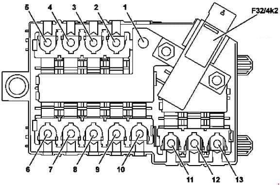 Mercedes Benz C-Class w205 - fuse box diagram - interior - prefuse
