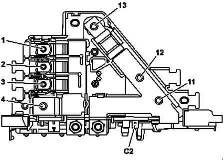 Mercedes Benz C-Class w205 - fuse box diagram - engine compartment - prefuse (variant 1)