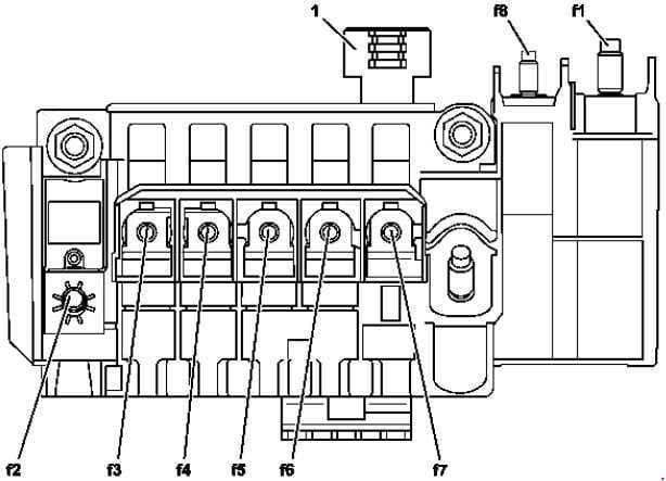 Mercedes-Benz CLA-Class - fuse box diagram - front electrical prefuse box