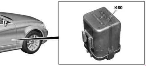Mercedes-Benz CLS Class w218 - fuse box diagram - coolant circulation pump relay
