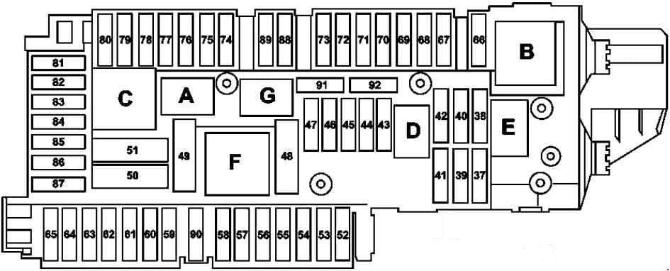 Mercedes-Benz CLS Class w218 - fuse box diagram - trunk compartment
