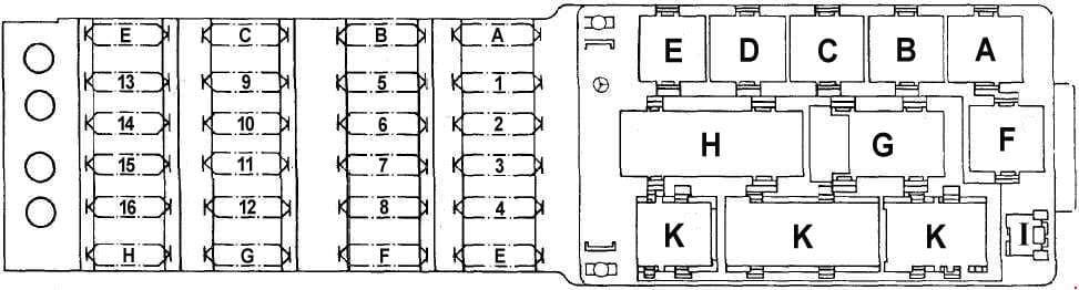 Mercedes-Benz E- Class w124 - fuse box diagram