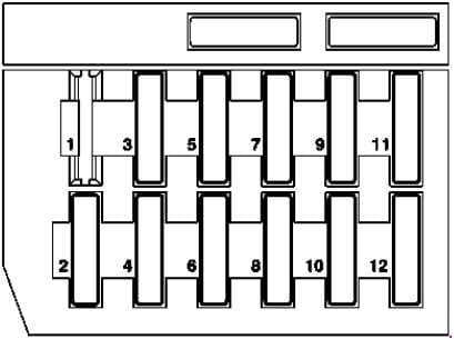 Mercedes-Benz E-Class w210 - fuse box diagram - on light module