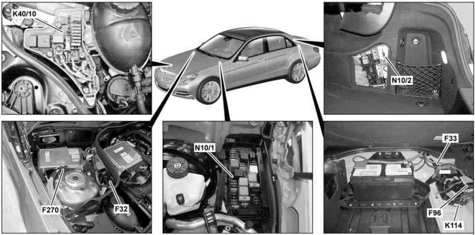 Mercedes-Benz E-Class w212 - fuse box diagram