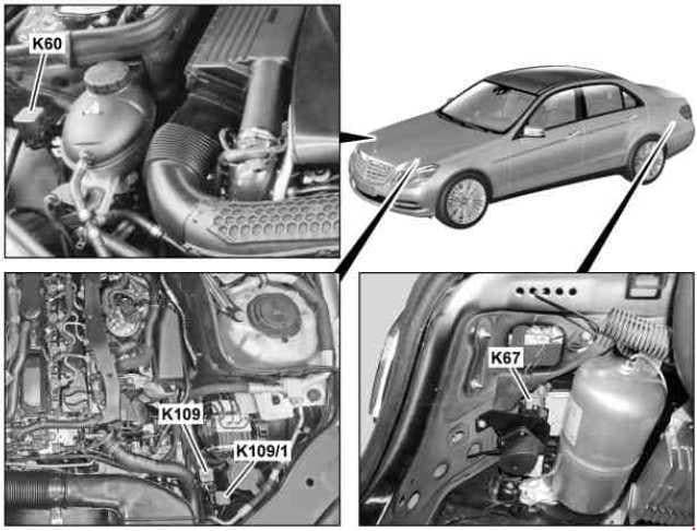 Mercedes-Benz E-Class w212 - fuse box diagram - relay