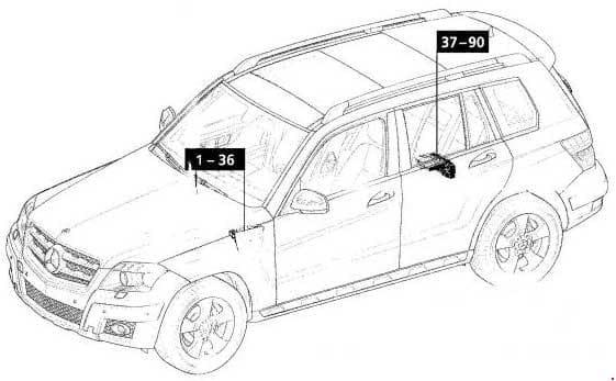 Mercedes-Benz GLK-Class - fuse box diagram - location