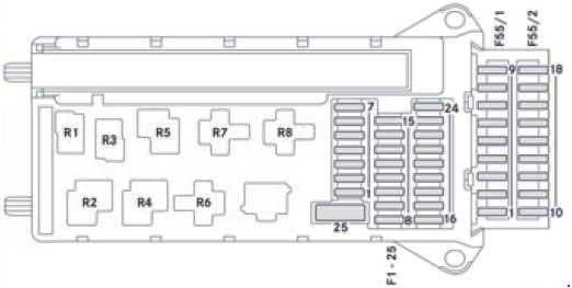 Mercedes-Benz Sprinter - w906 - fuse box diagram - main fuse box