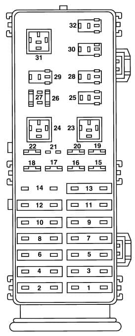 Mercury Sable 3rd Generation - fuse box - power distribution box